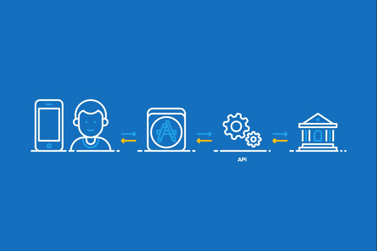 PSD2 betalingen GIF | Online Marketing Nieuws | Succesfactor.nu