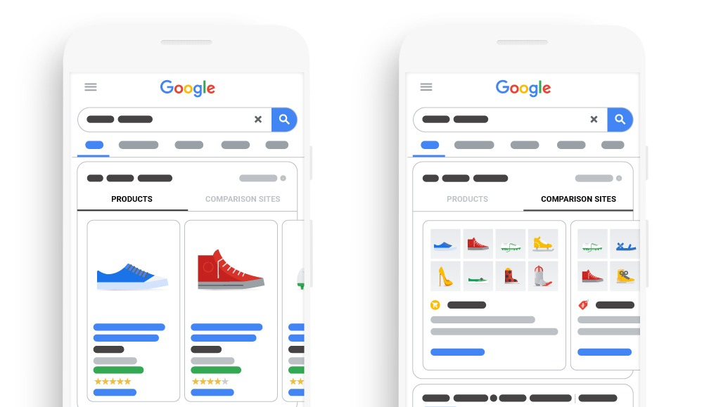 Google Shopping Advertenties | Online Marketing Nieuws | Succesfactor.nu