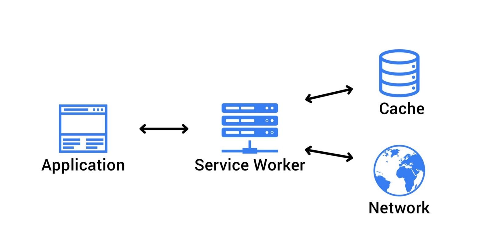 Edge SEO | Applicatie to Network | Online Marketing Nieuws | Succesfactor.nu