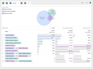 Advanced Analysis Wekelijks Online Marketing Nieuws