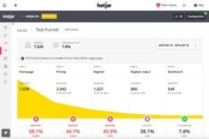 Conversie verhogen op je website met de conversiefunnel van Hotjar