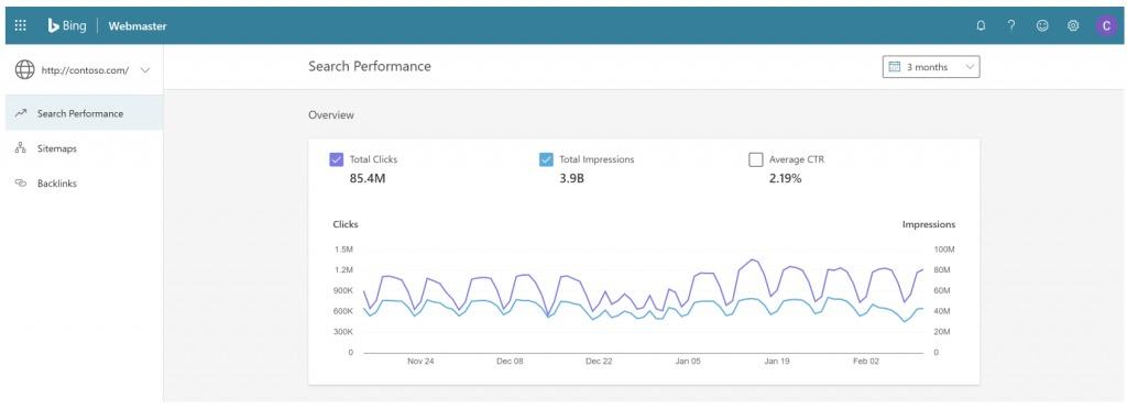 Vernieuwde Bing Webmaster Tools, Online Marketing Nieuws van week 09 2020