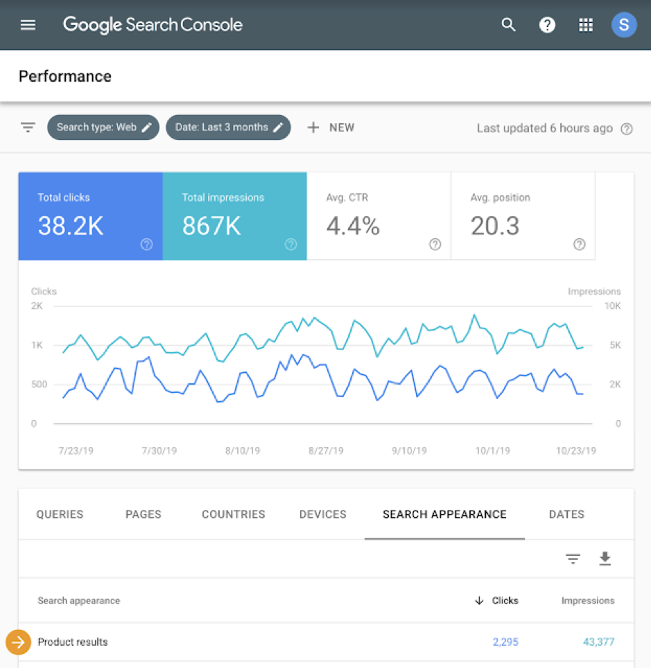Nieuwe rapportages in Google Search Console