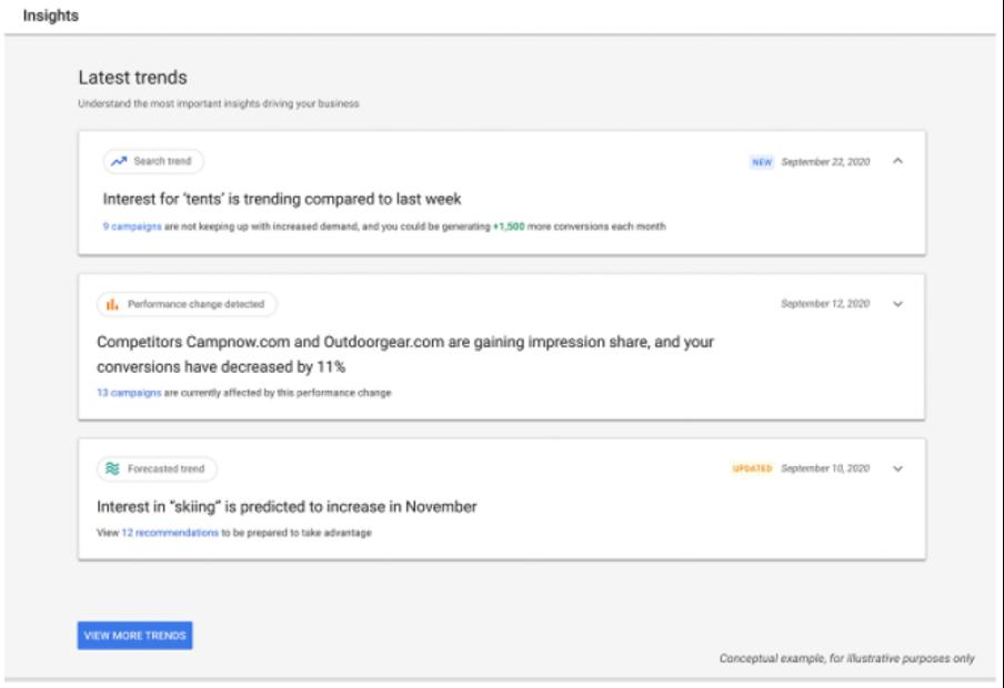 toevoeging insights Google Ads