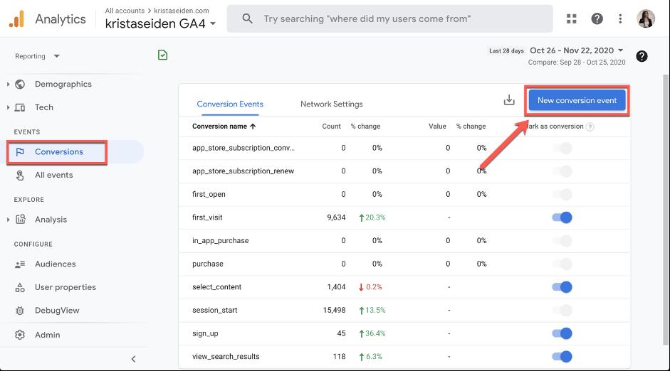 Conversie aanmaken google analytics